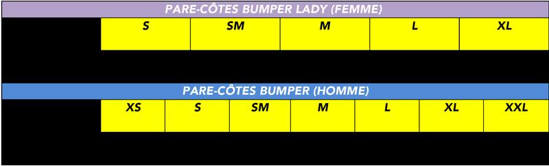 Tableau simplifi� de tailles de prot�ge-c�tes Bumper